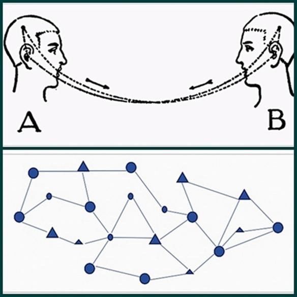 Communiquer ne se limite pas à faire passer l'idée de A à B...Encore faudrait-il que A et B sachent ce que pensent exactement l'autre (Schéma XDR)